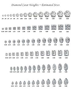 Wonderful Diamond Size Chart   Google Search Awesome Design