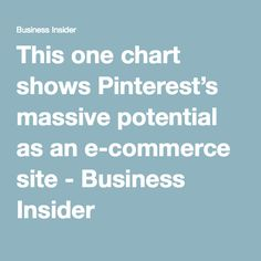 This one chart shows Pinterest's massive potential as an e-commerce site - Business Insid