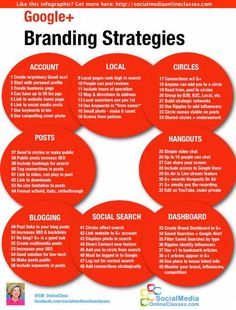 64 Google+ Content Strategies.  Starting to really love this platform and all it has to offer.