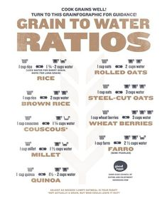 Cook Almost Any Grain - couscous, quinoa, oats, rice, farro and wheat berries - with This Handy Infographic Chart
