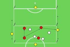 Football Pro, Carlo Ancelotti, Conservation, Soccer, Ballon, Training, Closet, Soccer Workouts, Teachers