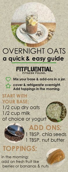 How to make overnight oats                                                                                                                                                                                 More