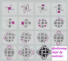 Quaternary-Tangle pattern