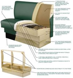 restaurant booth seat layers for upholstery - Dining Room Corner Seating, Banquette Seating, Lounge Seating, Kitchen Booths, Kitchen Benches, Restaurant Booth Seating, Restaurant Design, Diner Booth, Diy Furniture