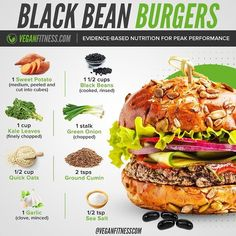 Photo by Vegan Fitness & Nutrition Ⓥ in London, United Kingdom. May be an image of burger and text that says 'BLACK BEAN BURGERS VEGANFITNESS.COM EVIDENCE-BASED BASED NUTRITION FOR PEAK PERFORMANCE #vegan #veganliving #veganlife