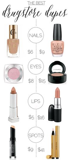 best-drugstore-dupes