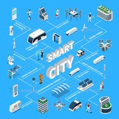 Buy Smart City Isometric Flowchart by macrovector on GraphicRiver. Smart city isometric flowchart with solar panel symbols vector illustration Design Graphique, Art Graphique, Future City, City Layout, Web Layout, Layout Design, Tableaux D'inspiration, Innovation, Sustainable City