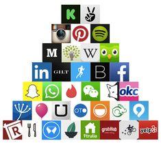 Maslow's Hierarchy of Startups – Soda Hall – Medium
