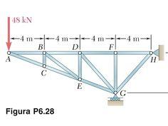 Como que eu faço uma viga de 6 m? Neste vídeo trago para você mais um pouco das noções básicas do cálculo estrutura!