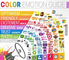 Company logos and emotions