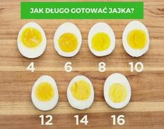 Cook times to prepare eggs Boiled Egg Nutrition, Egg Nutrition Facts, Boiled Egg Diet Plan, Perfect Hard Boiled Eggs, Perfect Eggs, Boiled Egg Calories, Boiled Egg Benefits, Hard Boiled Egg Breakfast, Ways To Cook Eggs