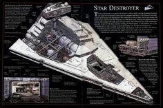 DK Star Wars cross-sections for IV, V, VI