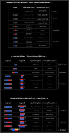 Star Wars Imperial Rank Insignia Bing Images Star Wars Empire Star Wars Trooper Star Wars Artwork