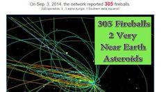 Alert! 305 Fireballs & 2 Very Near Earth Asteroids