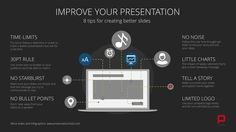 Want to know how to improve your presentation? Try this! Infographics from Presentationload