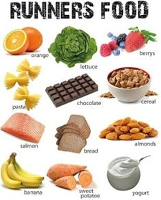 Running A Thousand Miles: Fuel For Your Muscles - The Best Foods for Runners