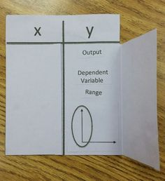 This is a graphic organizer/foldable in the shape of a t-table. The student quickly puts the foldable together with a few cuts and folds, then they cut out the 8 items (domain, range, independent variable, dependent variable, input, output and locations o
