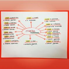 Önemli kelimeler❗️ @notlarimsinav #yds #yökdil #yksdil #eyds #ydskelime #ydsçalışıyorum #ydshazırlık #yökdilkelime #yökdilsosyal… English Grammar Notes, English Language Learning, English Words, English Tips, English Lessons, Learn English, Grammar And Vocabulary, English Vocabulary, Turkish Lessons