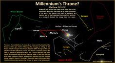 Millennium's Throne?