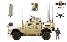 Oshkosh M-ATV MRAP All-Terrain Vehicle. by db120 on DeviantArt