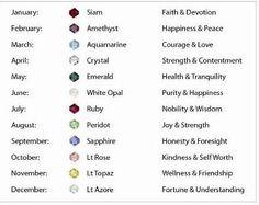 Tips - Birthstone Chart