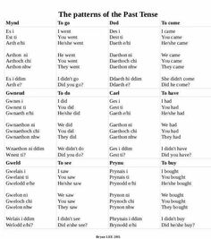 Verbs Welsh Phrases, Welsh Sayings, Welsh Words, Wales Language, Irish Language, Welsh Translation, Learn Welsh, Welsh Names, Funeral Poems
