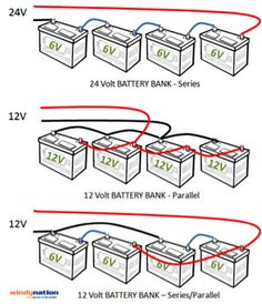 825f90d294c073c68792de4753d26a78 solar battery battery bank rv diagram solar wiring diagram camping, r v wiring, outdoors 6v to 12v wiring diagram at creativeand.co