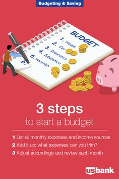 Budgeting Finances Discover Creating a monthly budget might seem daunting but it doesnt have to be. Once you get started you may be surprised by how quickly the little things (like that daily latte!) add up. To Do Planner, Budget Planner, Budgeting Finances, Budgeting Tips, Ways To Save Money, Money Saving Tips, Frugal, Budget Organization, Monthly Budget