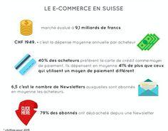 e-commerce suisse (2)