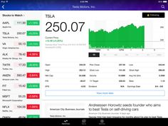 Real Time Stock Quotes Captivating Yahoo Finance  Real Time Stocks Market Quotes Business And