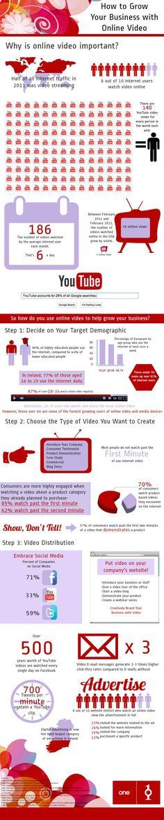 53 Best Creating Effective Websites Images Internet Marketing Web