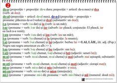 Romanian Language, Thing 1, Good People, Parenting, Education, Learning, Mai, Languages, Kids
