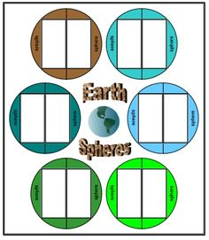 EarthSpheres FREE printable earth sciences game for grades 5-12 from FransFreebies.com