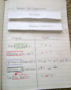 Translating Algebraic Expressions Math = Love: A Peek at My Algebra 1 Interactive Notebook