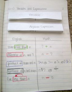 Translating Algebraic Expressions Math = Love: A Peek at My Algebra 1 Interactive Notebook-- i did notebooks last year but definitely want to incorporate more colors and foldables glued in next year. :)