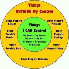 Circle of Control. N