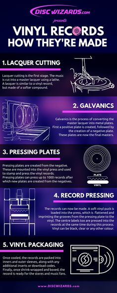 Vinyl pressing manufacture process and stages infographic | Disc Wizards Print Packaging, Music Industry, Wizards, Vinyl Records, Infographic, Positivity, The Unit, Hacks, Tools