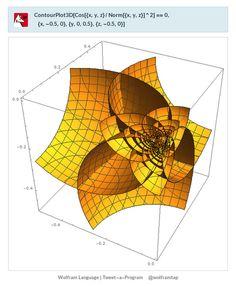 ContourPlot3D[Cos[{x,y,z}/Norm[{x,y,z}]^2]==0,{x,-0.5,0},{y,0,0.5},{z,-0.5,0}]