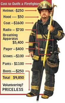 """Firefighters - we used to buy a lot of gear that were """"seconds"""" - names spelled wrong, returned gear, etc. and saved a bunch but still it was over $5000 to outfit a FF"""