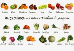 Frutta e verdura sempre meglio di stagione per la propria #alimentazione    #PersonalTrainerBologna #dimagrimento #sport #fitness