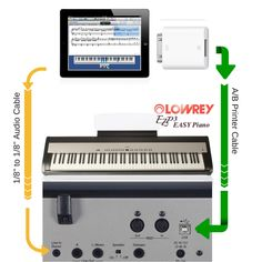 21 best current lowrey products images in 2018 instruments tools computer keyboard. Black Bedroom Furniture Sets. Home Design Ideas