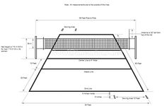 beach volleyball court dimensions diagram | Beach ...