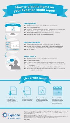 What do you do when you have a bad credit score? Panicking will not solve anything and if you can take this problem without any assistance, you can surely do the credit repair yourself. The first step is to How To Fix Credit, Check Credit Score, Build Credit, Improve Your Credit Score, Rebuilding Credit, Credit Repair Companies, Credit Bureaus, Rewards Credit Cards