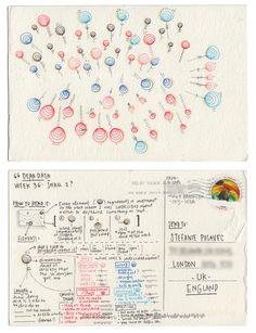 Dear-Data (www.dear-data.com) Week 36 - A week of indecision! Postcard by Giorgia