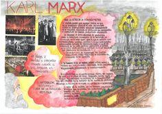 Interpretación gráfica realizada por Sofía Suárez (2º BACH) sobre la tesis 11 sobre Feuerbach. K. Marx. Todos los derechos reservados. ©