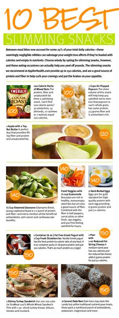 Snack Yourself Thin with Weight Watchers Points | Skinny Kitchen