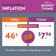 It's a Money Thing // Understanding Inflation // KALSEE Credit Union