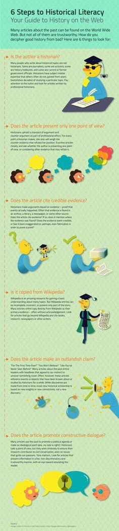 6 Steps to Historical Literacy – Eszter Kónya Illustration History Education, School Children, Infographics, Literacy, Internet, Illustration, Teaching History, Infographic, School Kids