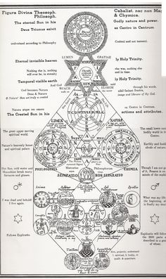 Secret symbols of the rosicrucians.