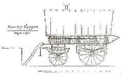 Journey Folki > History & Culture > The English Gypsy Vardo > The Bow Top